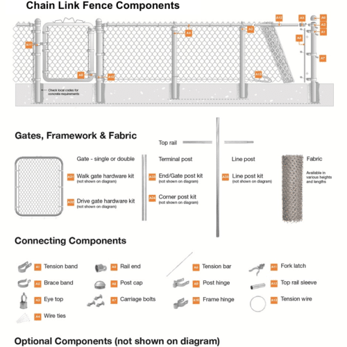 buy chain link fence canada