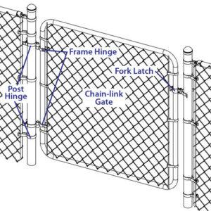 chain link gate hardware kit